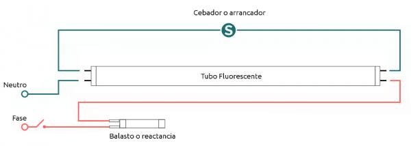 Circuito tubo fluorescente