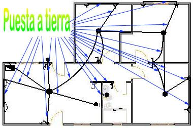 Hace instalacion electricidad hd 1080p 4k foto - Instalacion de electricidad ...
