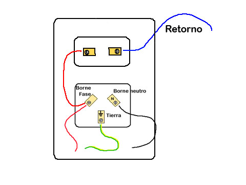 Cómo Conectar Un Interruptor Y Un Tomacorrientes En Una Misma Caja Rectangularsaber Y Hacer
