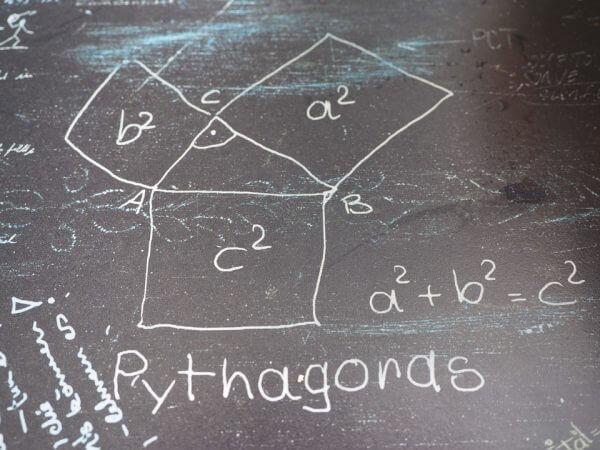 Representación gráfica de Pitágoras