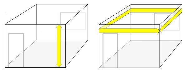 Altura y perimetro