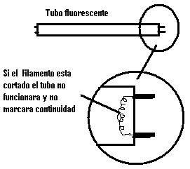 Filamento de tubo